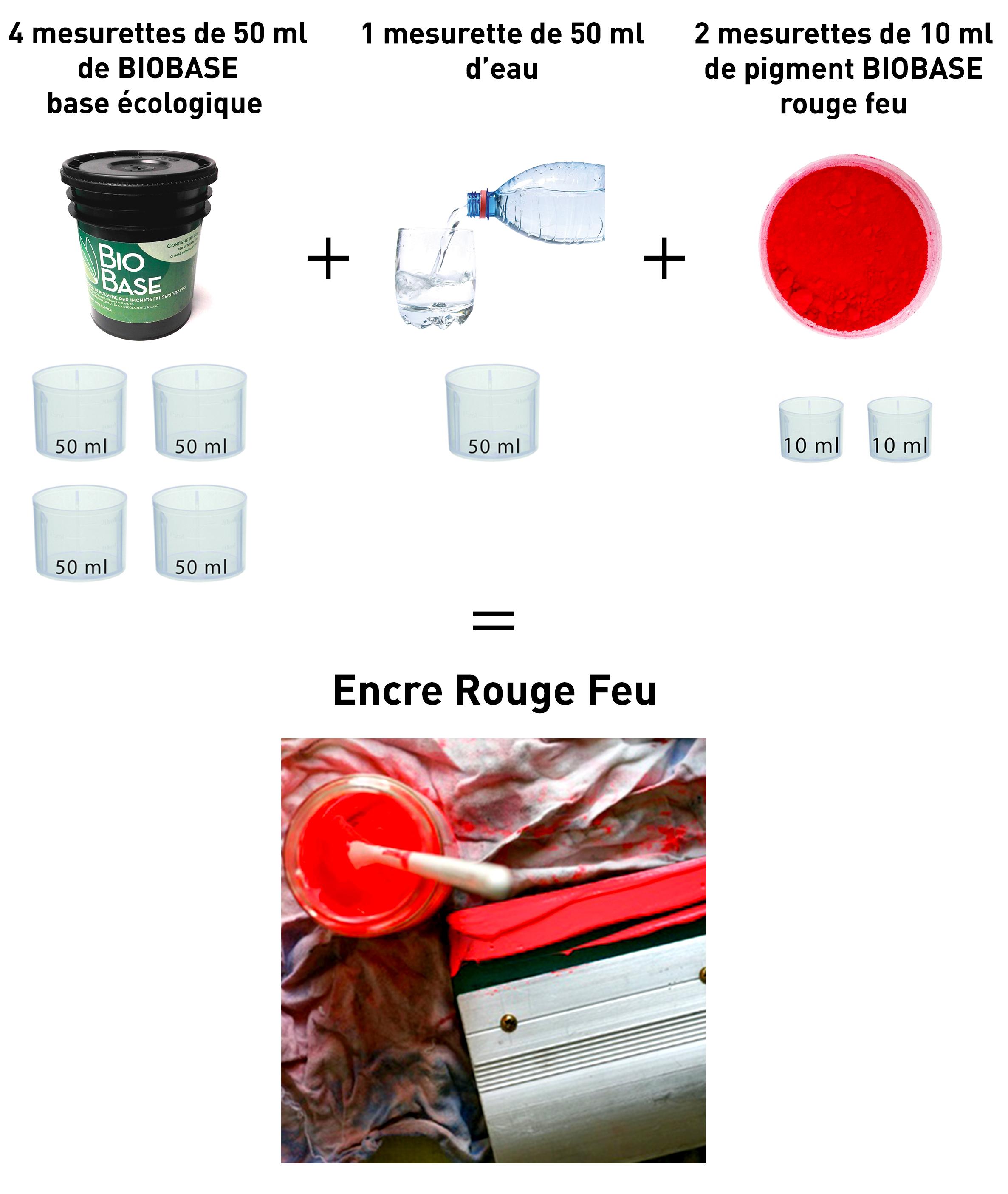 ENCRE DE SÉRIGRAPHIE BIOBASE BIOLOGIQUE
