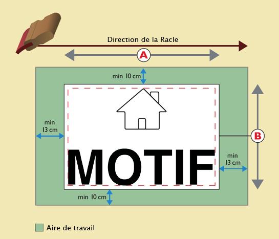 area di lavoro francia
